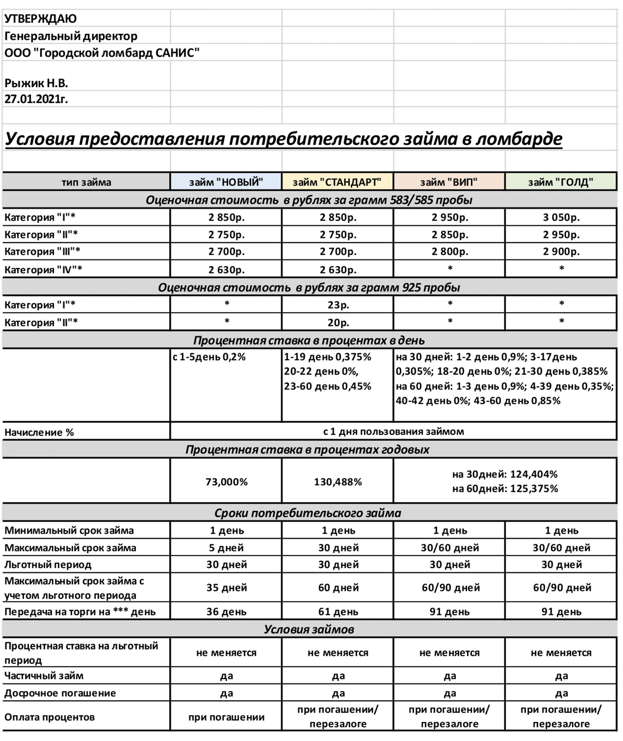 тарифы с 26.01.2021
